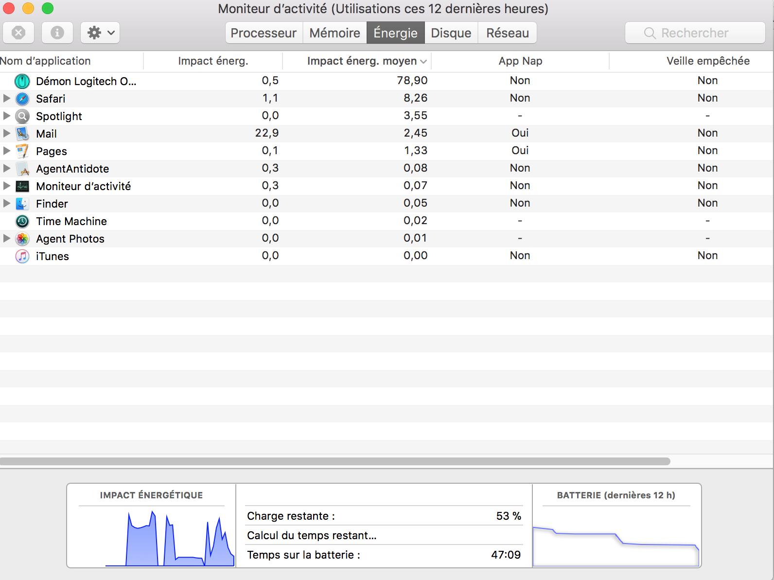 Tuto Solution Batterie du Macbook qui se décharge vite - Paradoxe